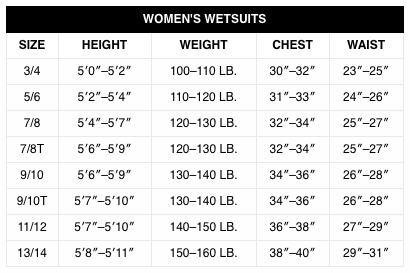 BodyGlove_Wetsuits_Womens.png